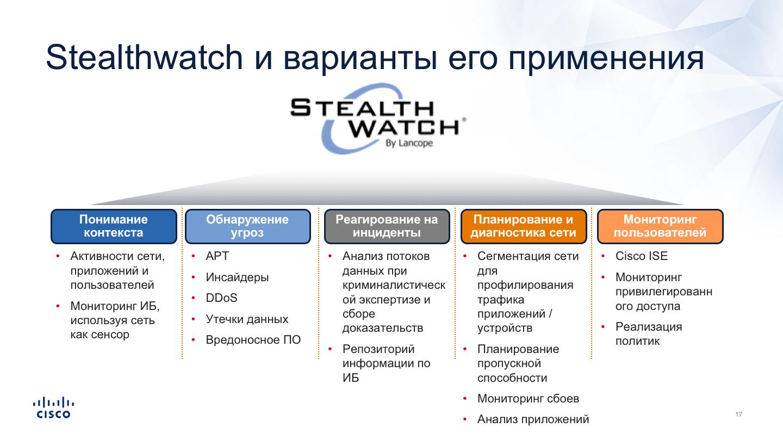 Сценарии использовании Stealthwatch