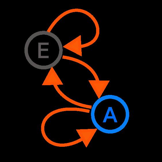 Атрибуция с использованием цепи Маркова