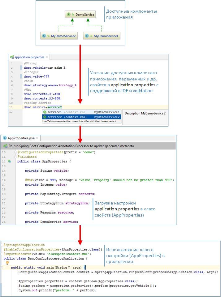 Application Configuration - Spring Configuration Metadata