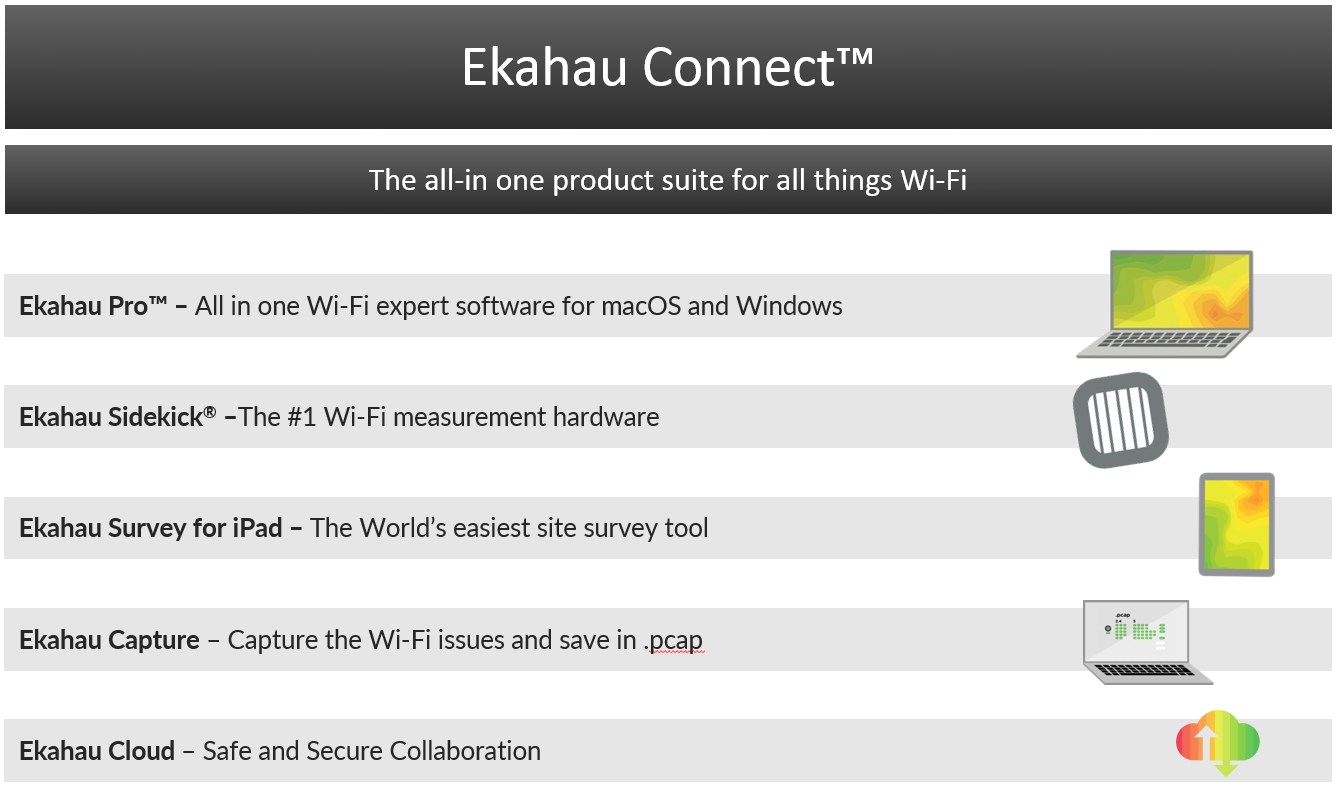Tools for good wifi  Ekahau Pro and others
