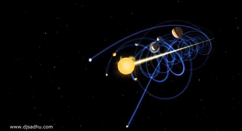 Как движется Солнечная система
