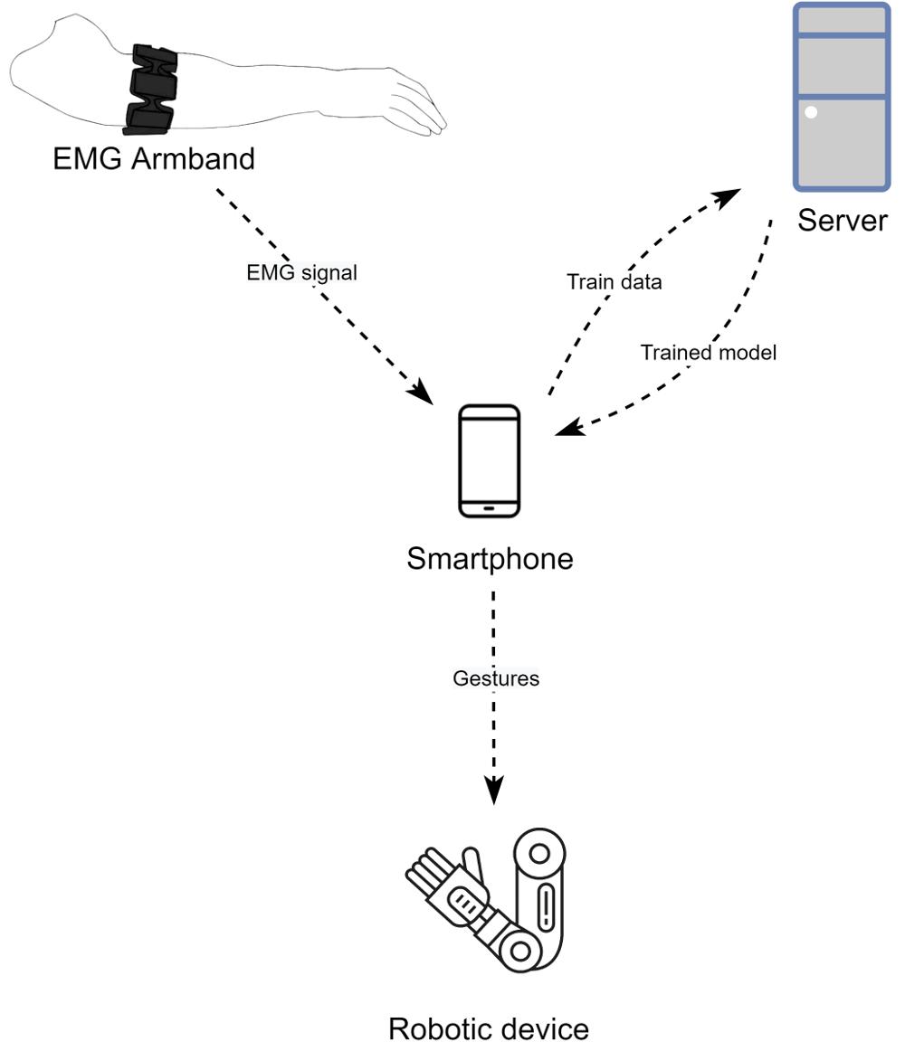 Опенсорс приключения киберэлектроника
