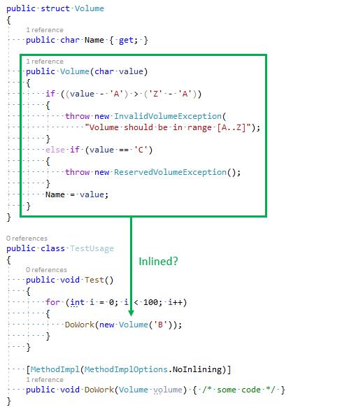Как JIT инлайнит наш C# код (эвристики) — IT-МИР. ПОМОЩЬ В IT-МИРЕ 2021