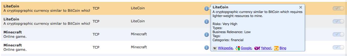 Декодеры протокола Litecoin в Firepower