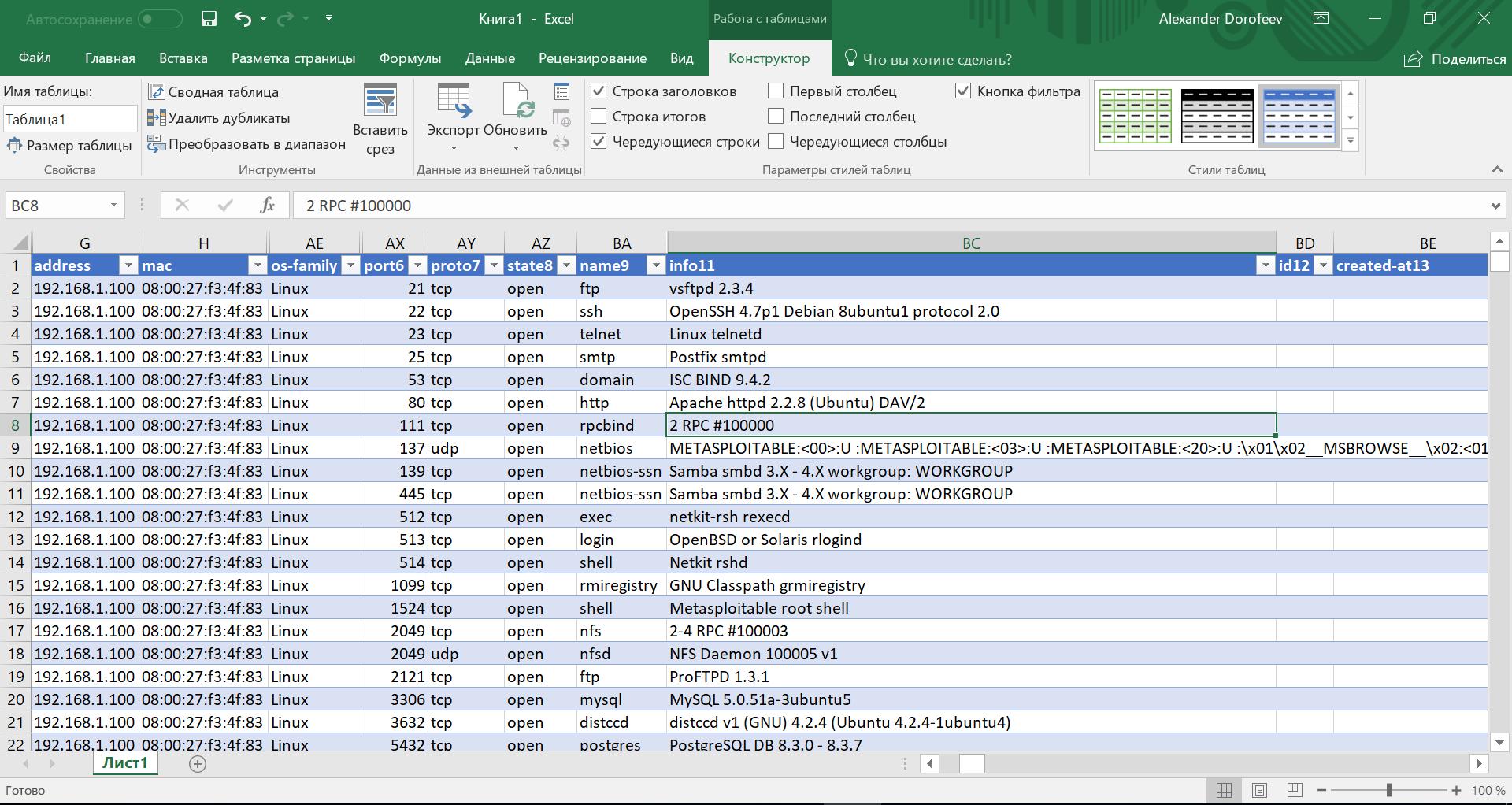 Тест на проникновение с помощью metasploit framework базовое  Поиск общедоступных сетевых папок