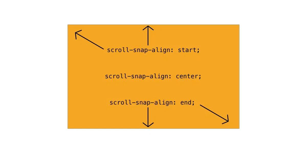 Свойство scroll-snap-align