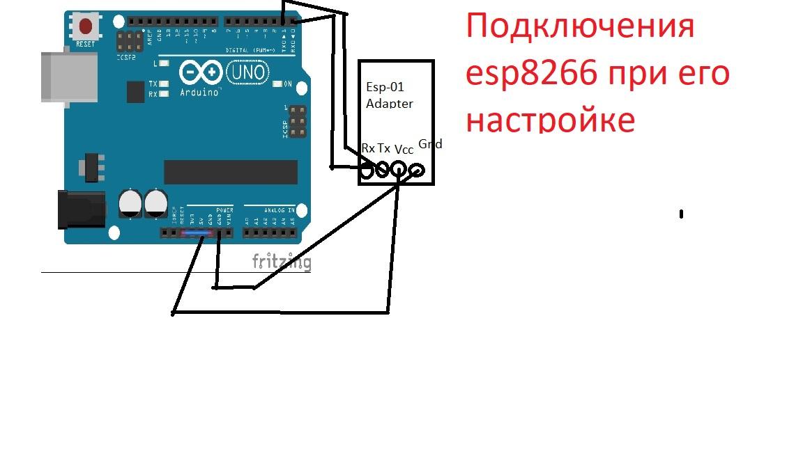 Метеостанция Arduino