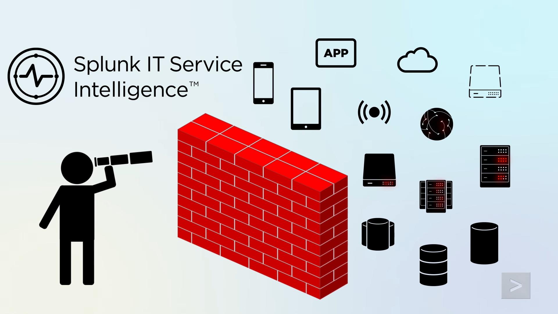 Мониторинг эффективности работы IT-систем с помощью Splunk IT Service Intelligence