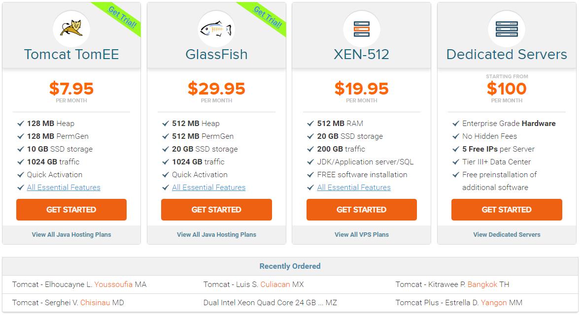 Примерные цены на JVM хостинг