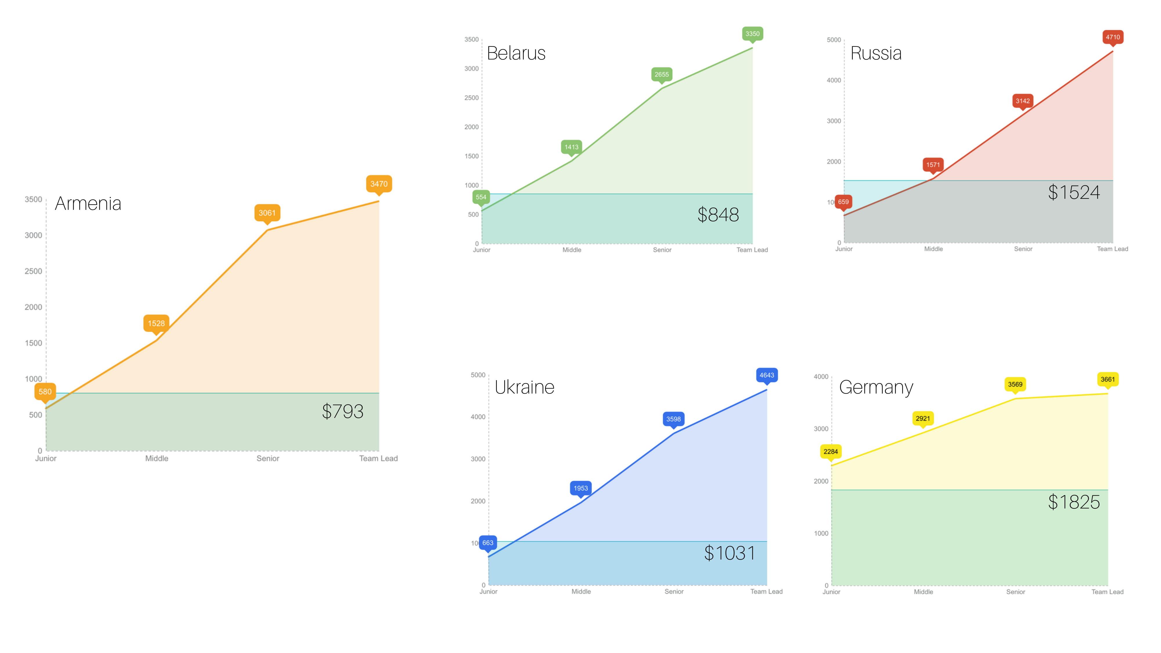 не пришла зарплата на карту мир кредиты до 10000000 рублей