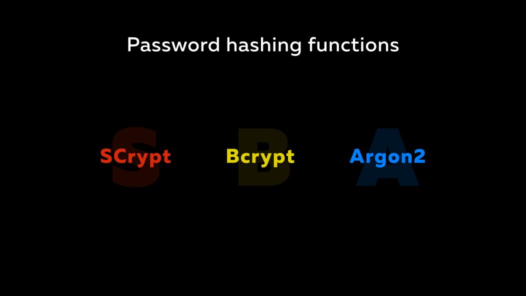 Slide 14. Password hashing functions