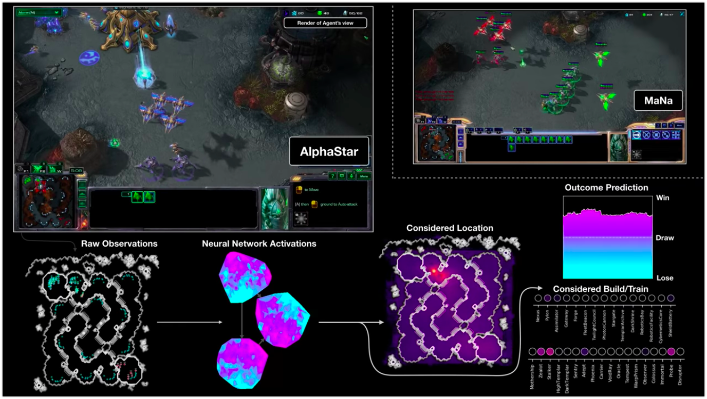 Classificato matchmaking Dota 2 console