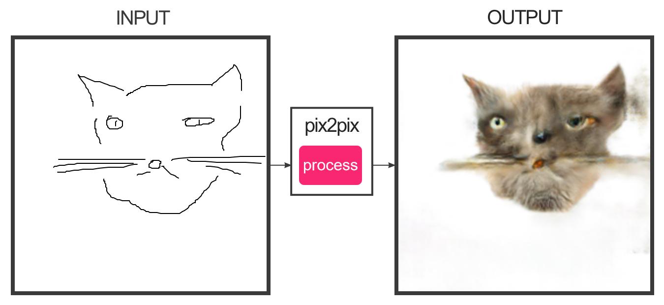 Кошак из ада