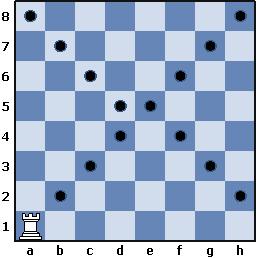 Решение шахматных задач по моему заданию решения задач онлайн по геометрии 7 класс