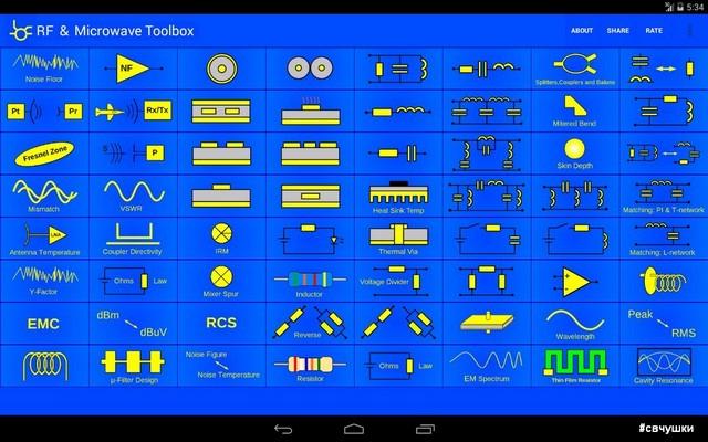 Android для радиоинженера (и не только)