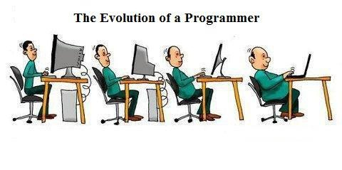 How do I measure the evolution of admins in programmers