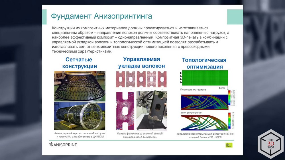 Anisoprint Composer: 3D printing of high strength