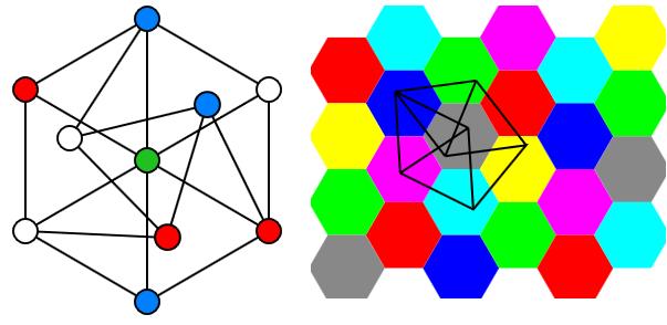 b690d705dc2 Хроматическое число плоскости не меньше 5   Хабр