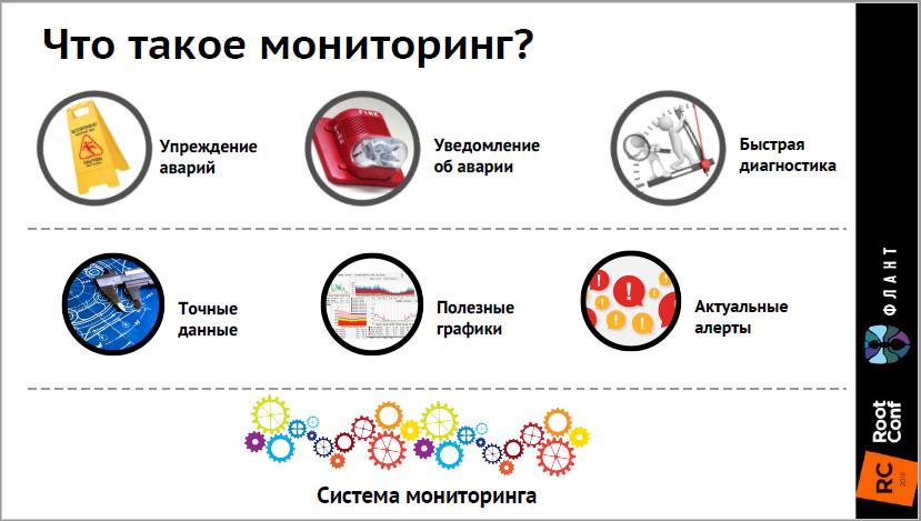 Разбор доклада Дмитрия Столярова о мониторинге Kubernetes