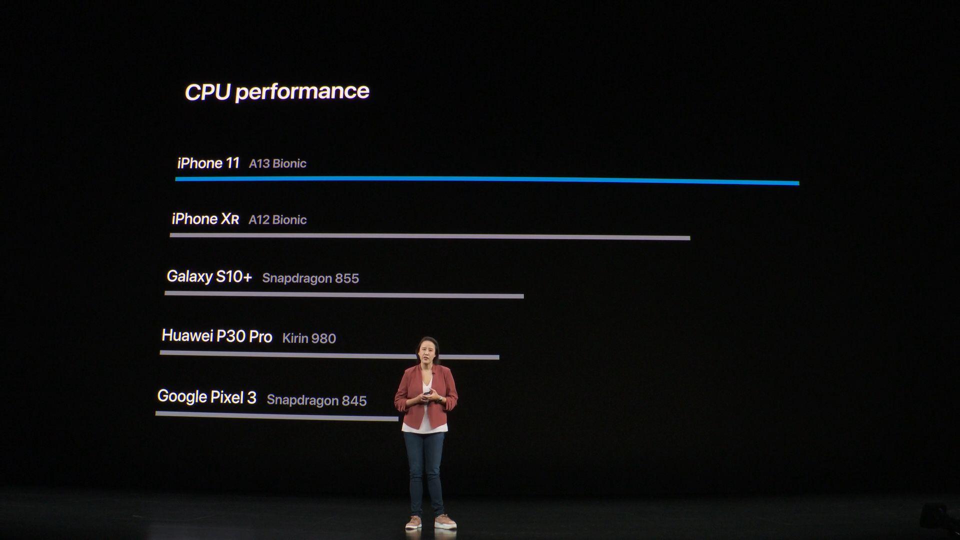 Какие бывают процессоры для смартфона и как сделать верный выбор.