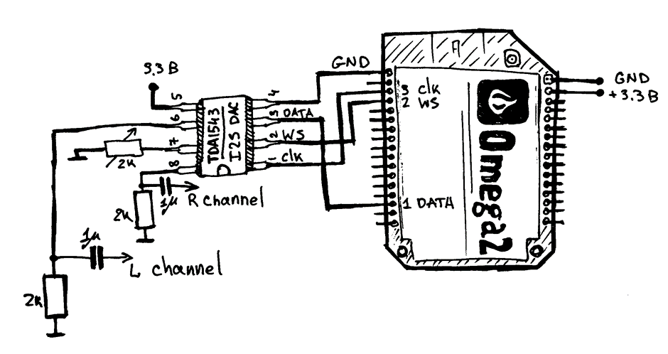 Схема подключения TDA1543 к Omega2