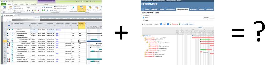 Простая интеграция MS Project и Redmine
