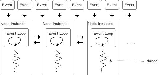 node.js serverside - work on the bugs. Part 1