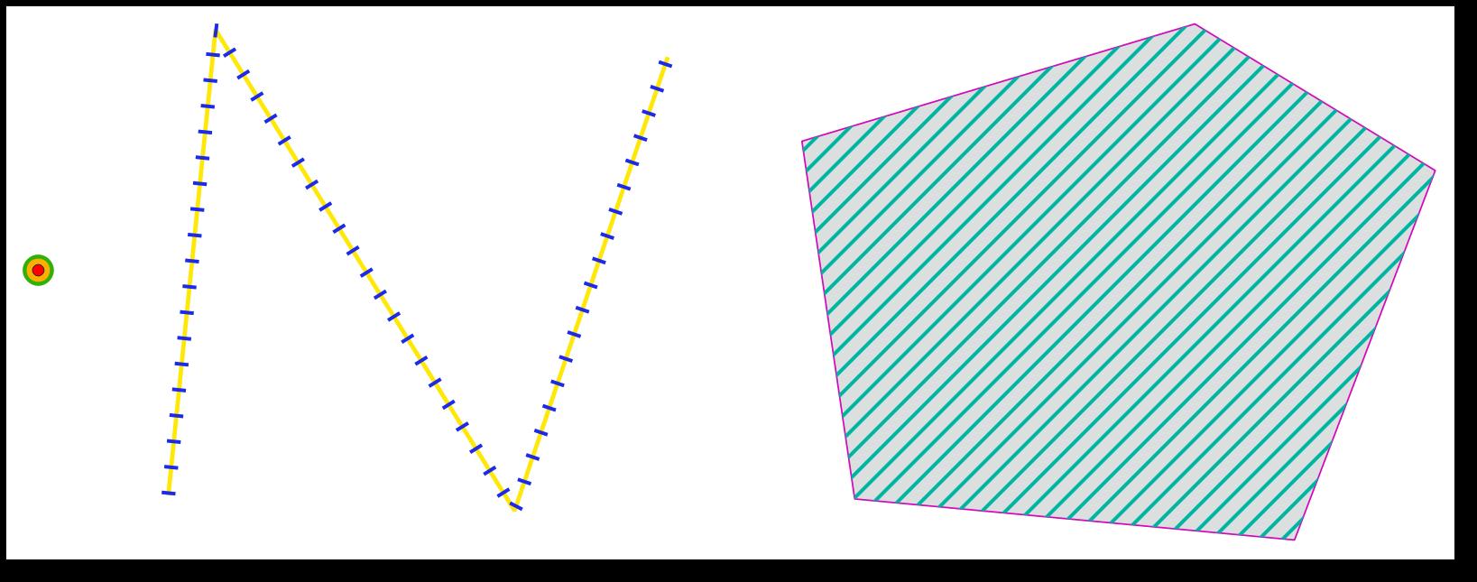 Пример стилей для точки, линии и полигона