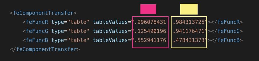 Эффекты фильтрации SVG. Часть 4. Двухцветные изображения при помощи feComponentTransfer