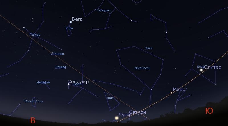 следует официальной все созвездия фото и названия солнечной системы еще этот
