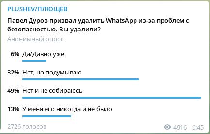 Павел Дуров призвал удалить WhatsApp из-за проблем с безопасностью. Вы удалили?
