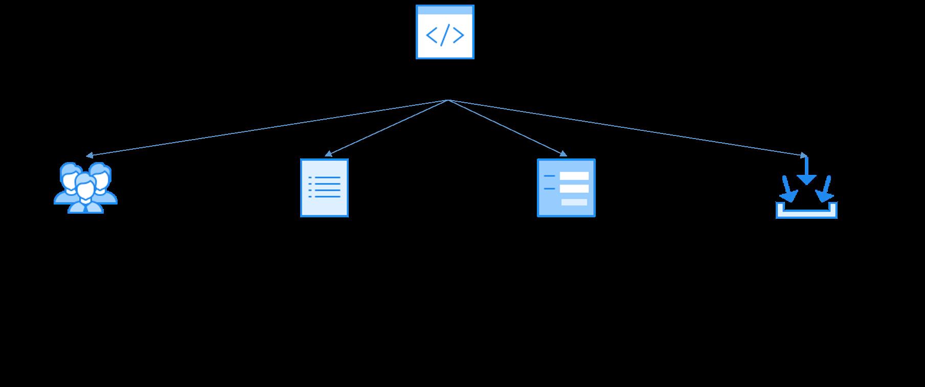 Общие для многих веб-приложений фичи