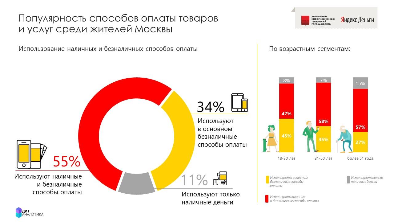 Финтех-дайджест: налог на самозанятых, инвестиции в финтех и институциональные инвесторы в крипте, закон о крипте в РФ