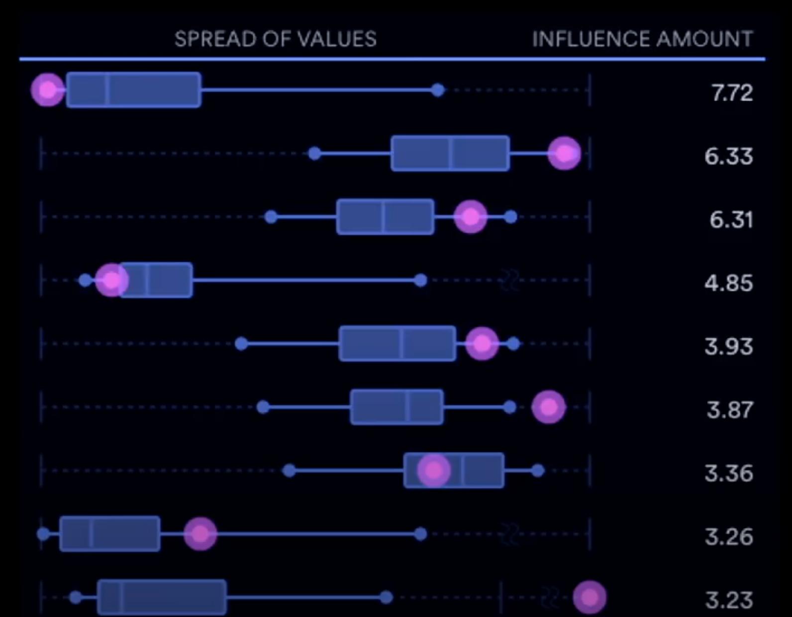 Нетфликс и искусственный интеллект