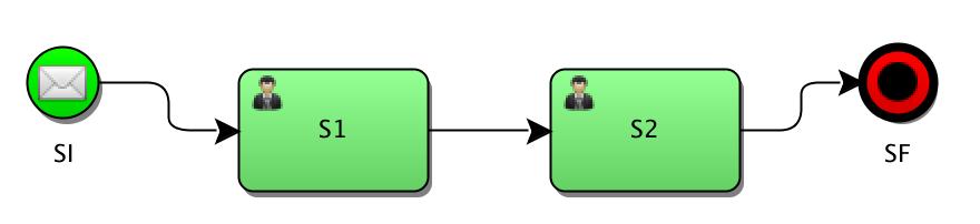 Использование Spring state machine на практическом примере