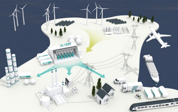 Siemens строит электролизный завод для производства стали, работающий за счет ветряков