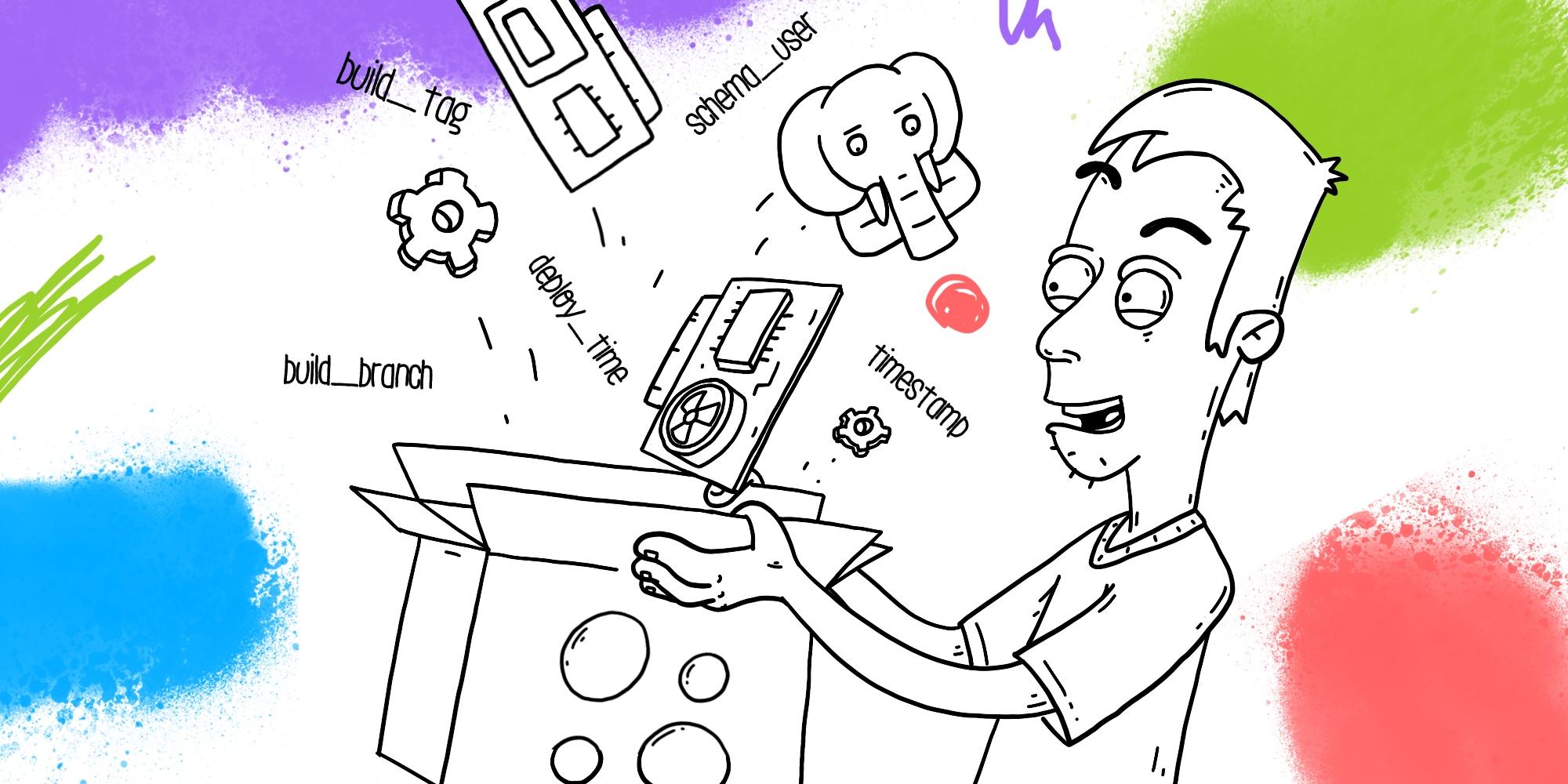 Версионирование и деплой кода PostgreSQL