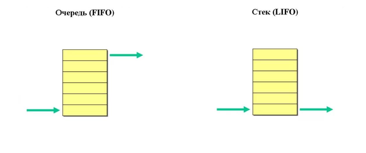 Асинхронное программирование в JavaScript (Callback, Promise, RxJs )