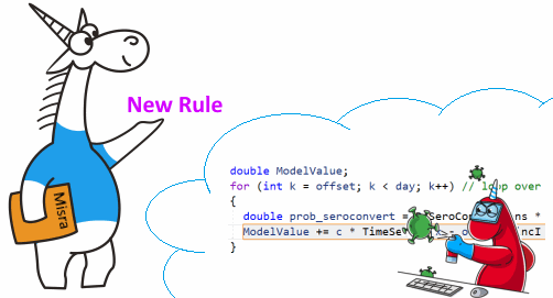 PVS-Studio new C++ rule