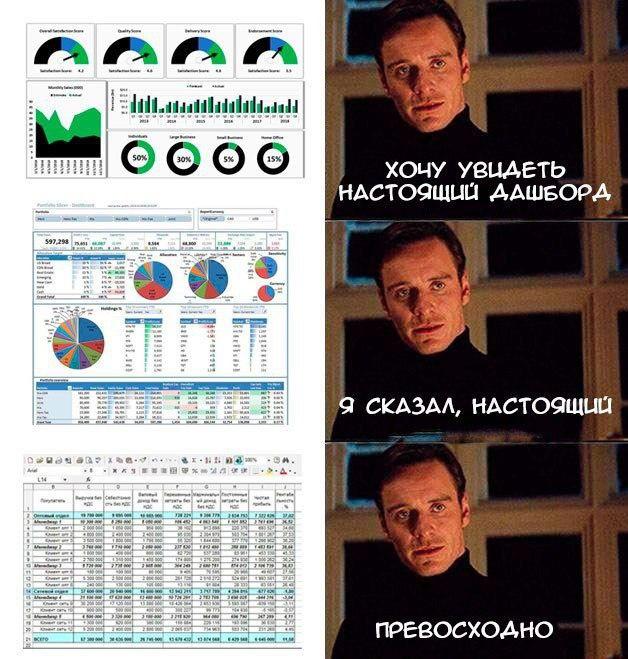 К слову о том, как все любят таблицы