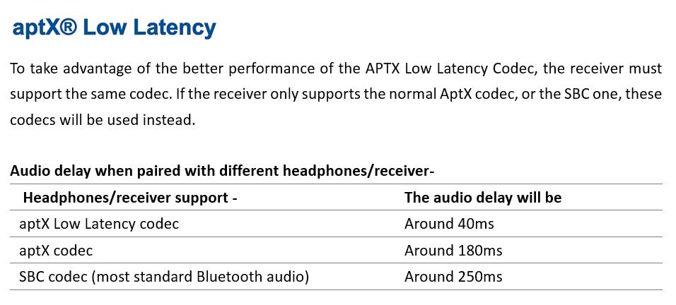 Беспроводные технологии передачи звука на базе Bluetooth: что же лучше?