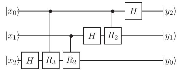 Julia и квантовые вычисления