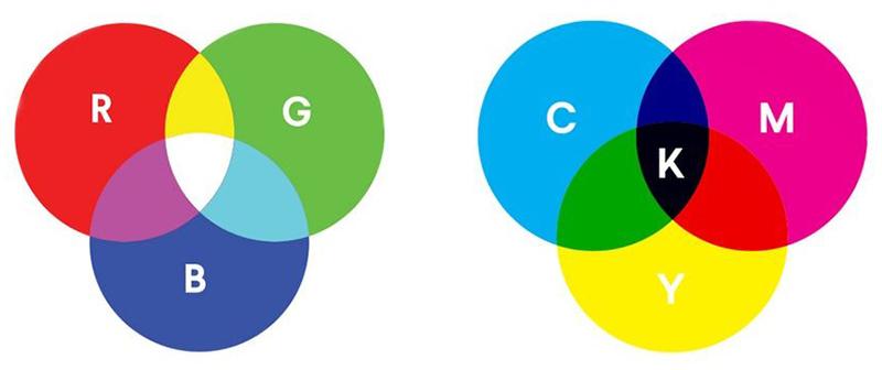 Работа с цветом девушка модель rgb курсовая работа конкуренция и модели рынка