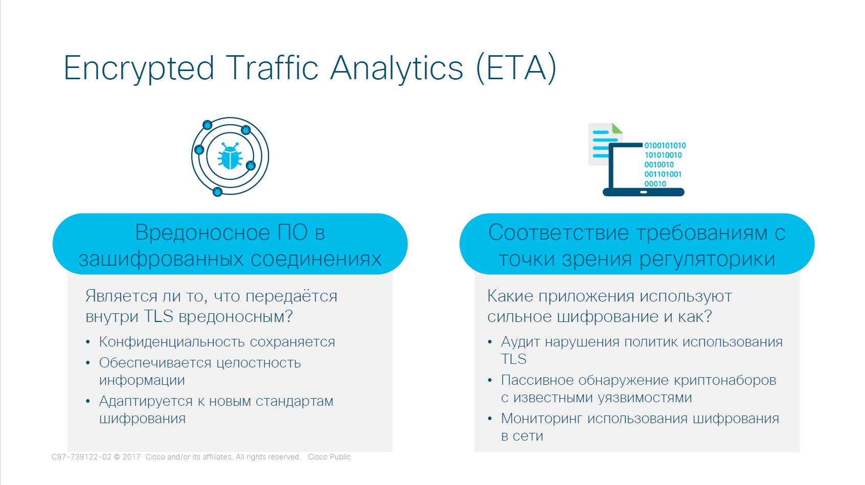 Принцип работы системы Encrypted Traffic Analytics (ETA)