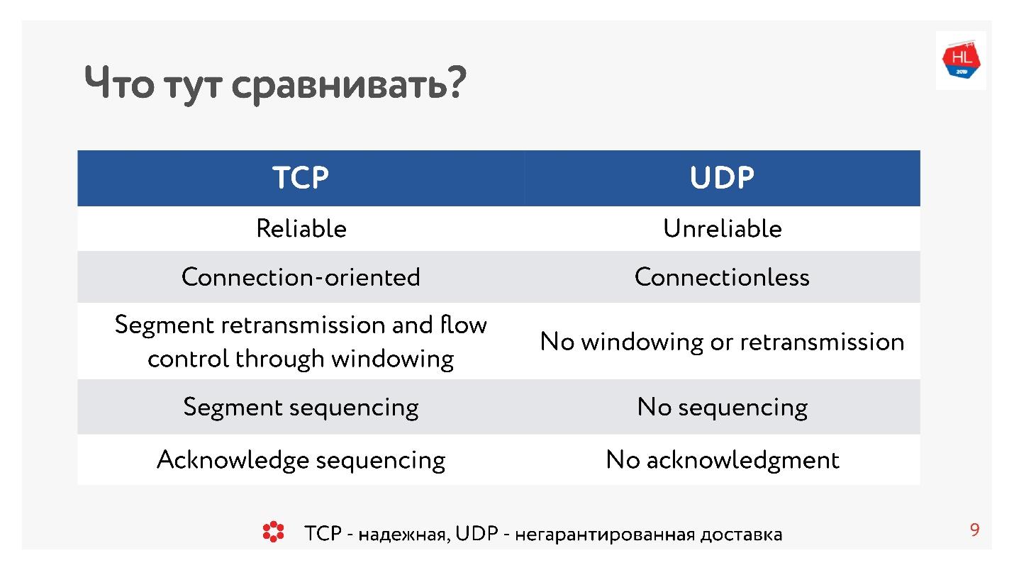 TCP против UDP или будущее сетевых протоколов