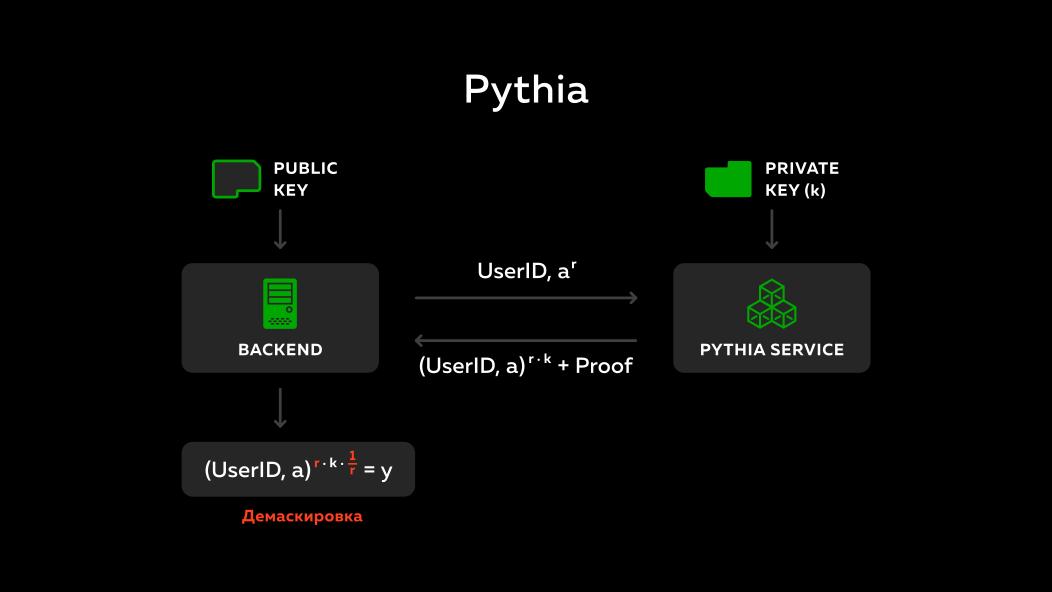 Slide 30.1.  Pythia