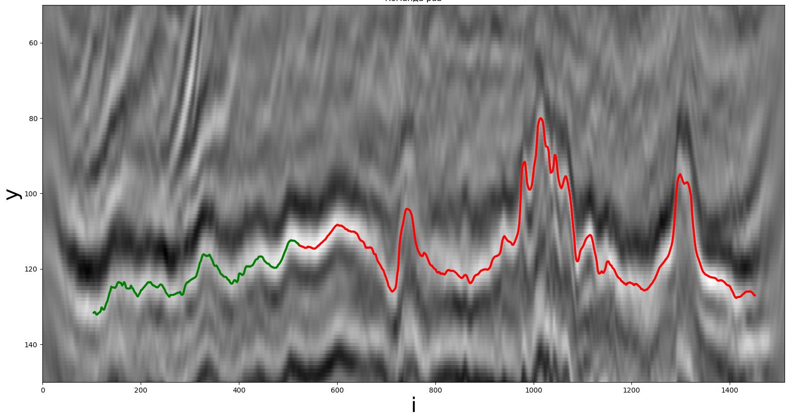 Как с помощью хакатона столкнуть математиков и ML–щиков, и кто тогда победит