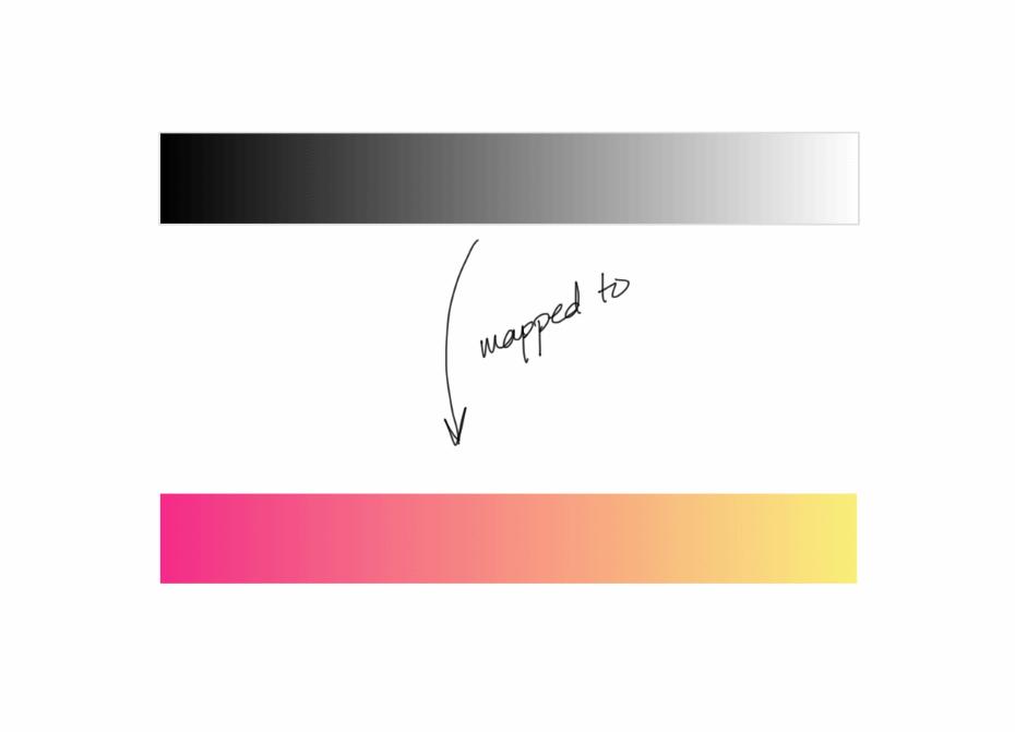 Anzeige einer zweifarbigen Karte zu einem zweifarbigen Farbverlauf