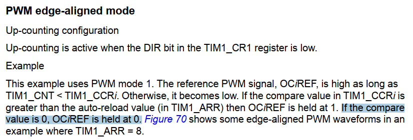 Read datasheets 2: SPI on STM32