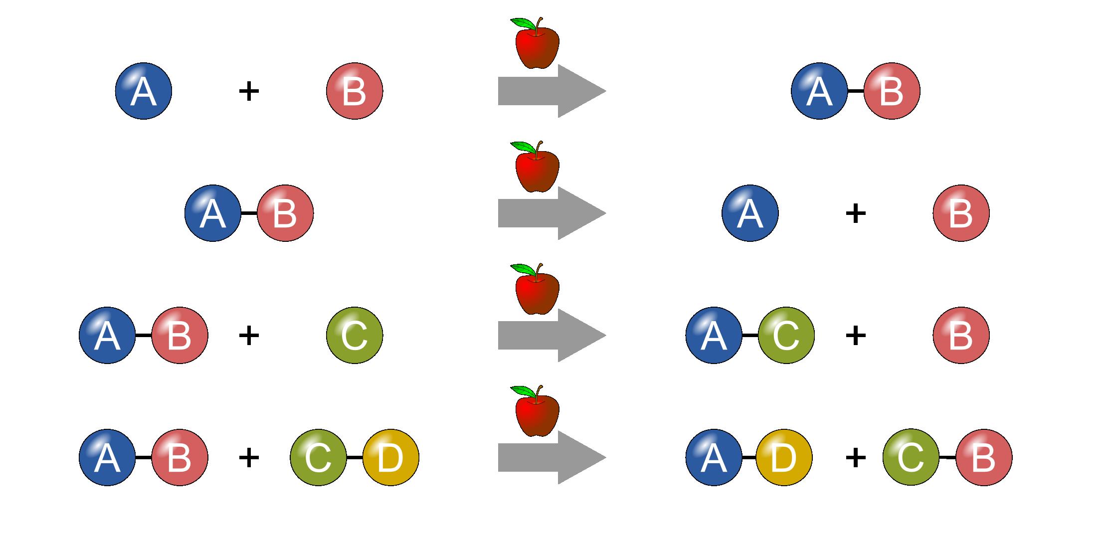 Химическая реакция с катализатором